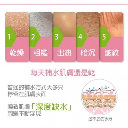 E.L.G 2018 TOTAL UPGRADE VERSION PORE TIGHTENING MASK 1S